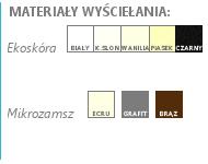 Kolory i rodzaje materiałów stosowane w wyściółkach popiersi jubilerskich